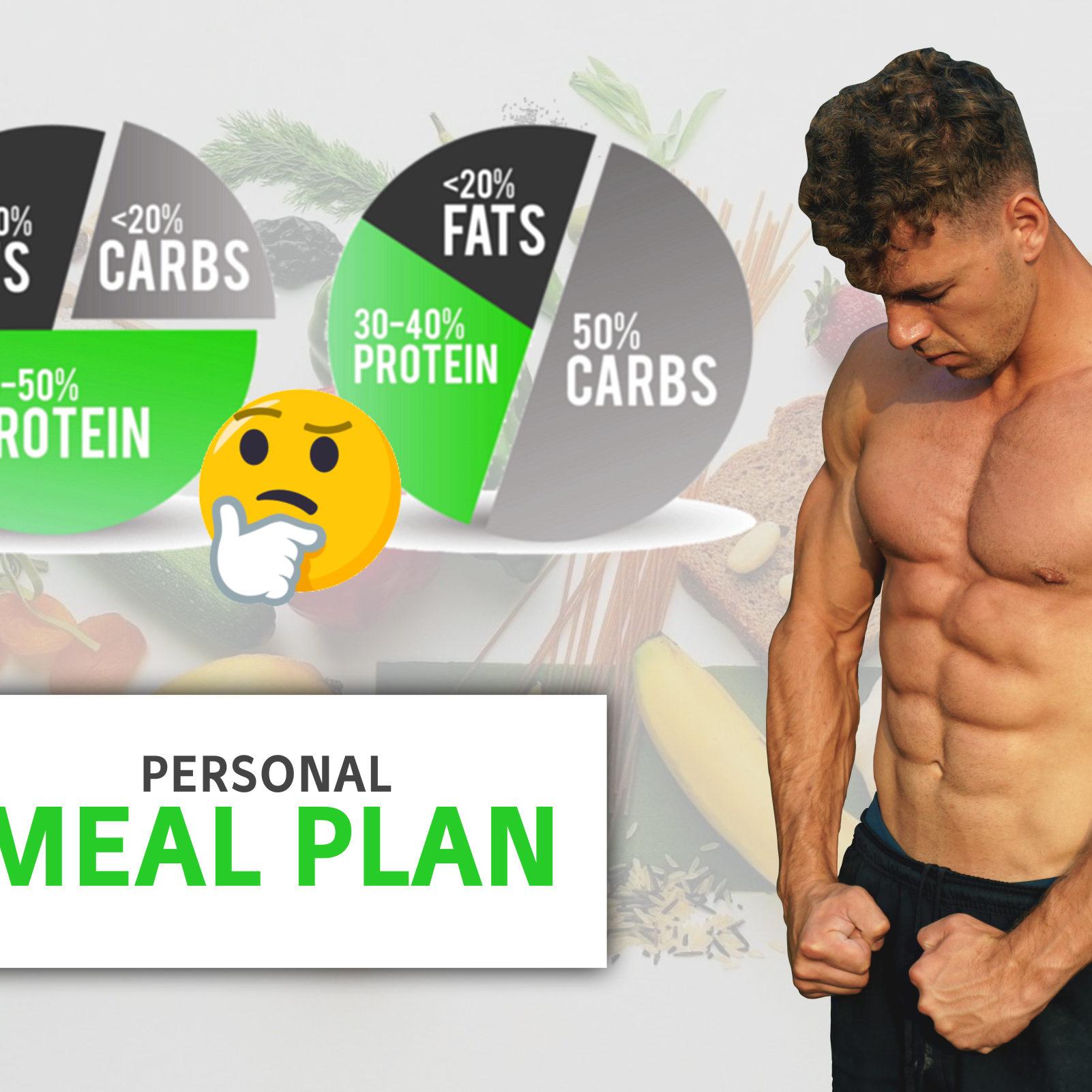 Custom Meal Plan Calisthenics